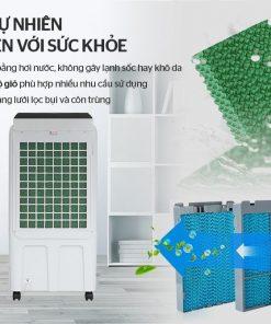 quat dieu hoa sunhouse shd7726 003 tại Đà Nẵng