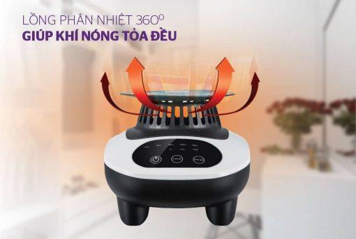 may say sunhouse shd2707 1 tại Đà Nẵng