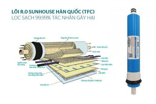 may-loc-nuoc-sunhouse-sha8839K-5