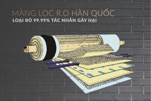 may loc nuoc sunhouse sha8839K 6 tại Đà Nẵng